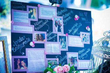 Meet the bridesmaids secret garden bridal shower ideas
