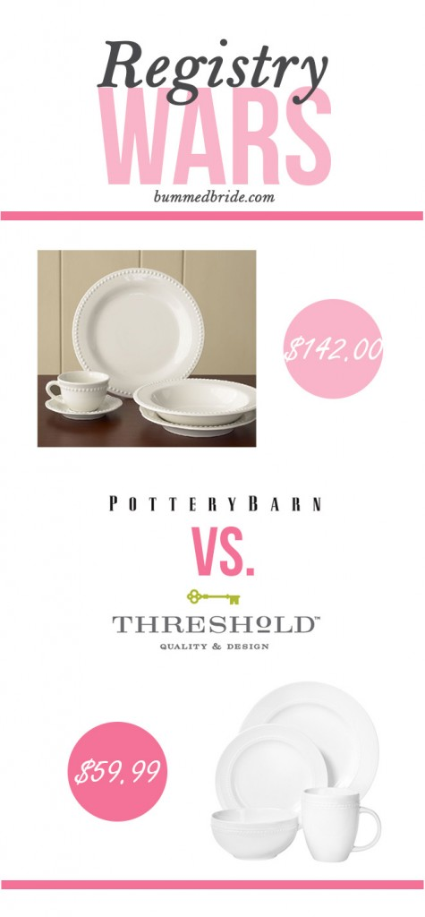 Pottery Barn Look-Alike: Emma Dinnerware