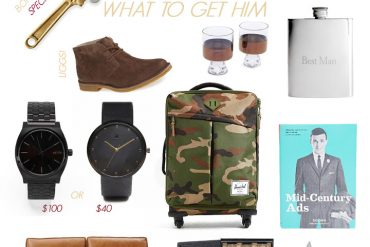 2015 Gift Guide for Him
